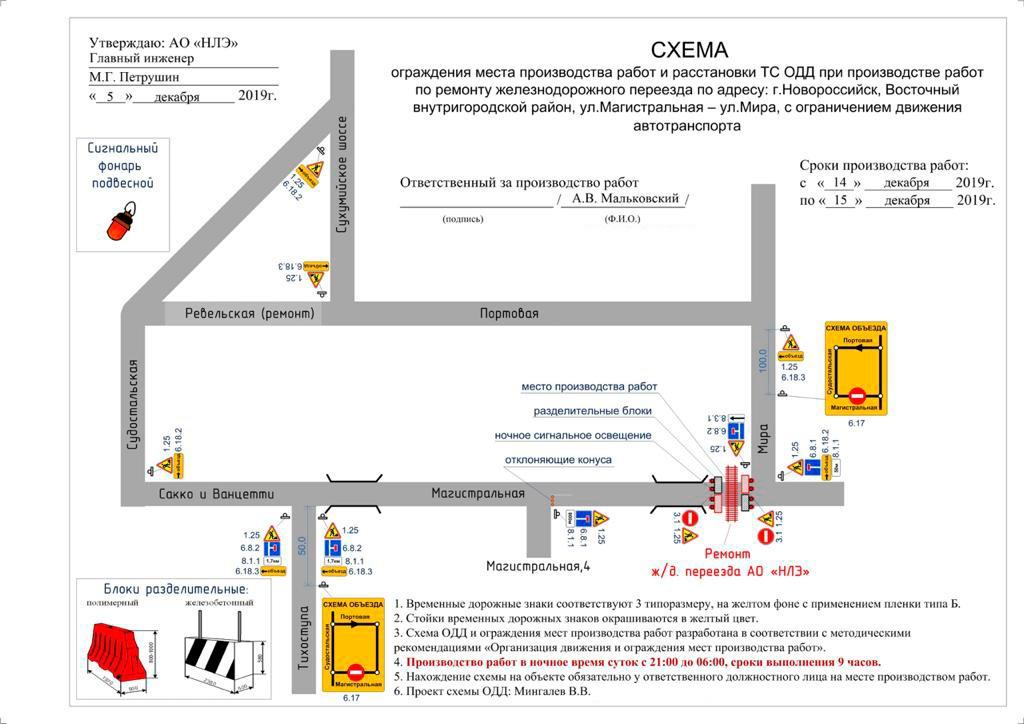 ремонт жд переезда на Магистральной в Новороссийске