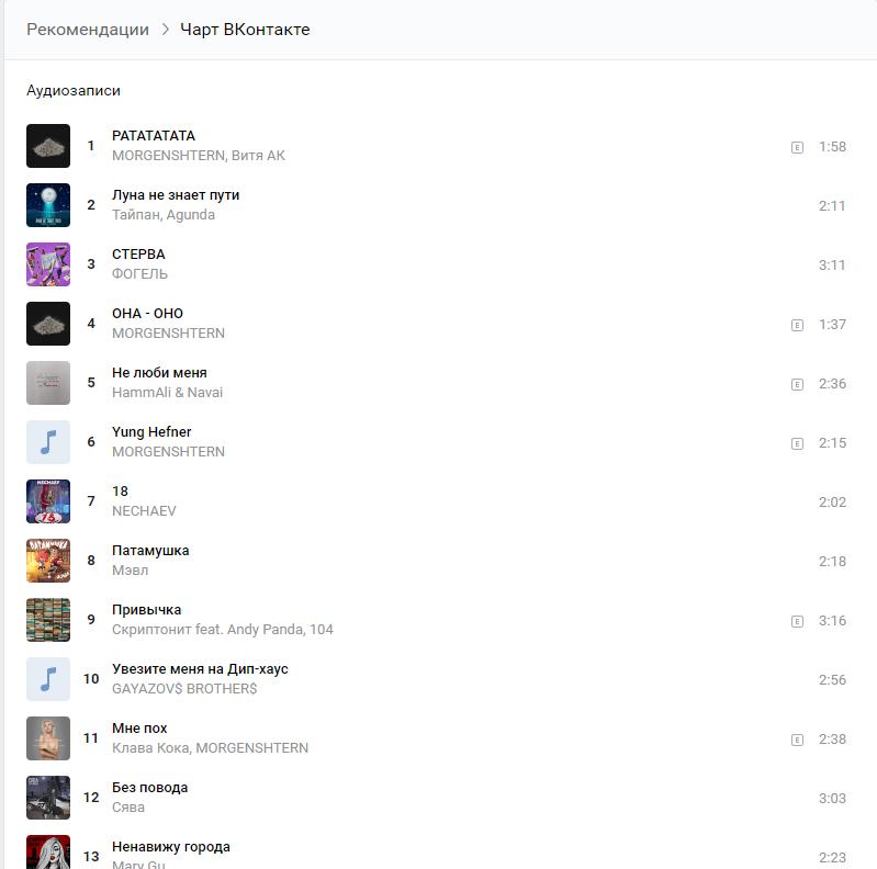 Фогель: парень из Новороссийска — на главной странице Warner Music Russia с новым синглом «Стерва»