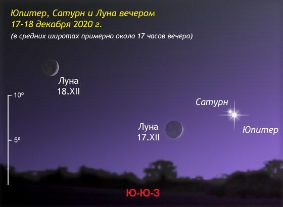 Юпитер обгонит  Сатурн. Посмотрите на небо глазами отца Александра Невского