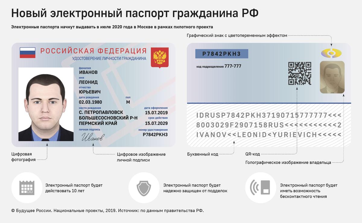 Новороссийцы, готовьтесь к новым паспортам?